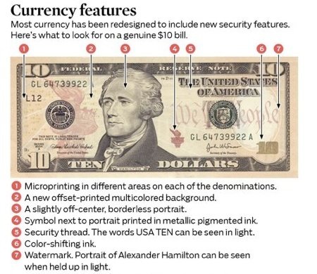 Counterfeit Money 1.jpg